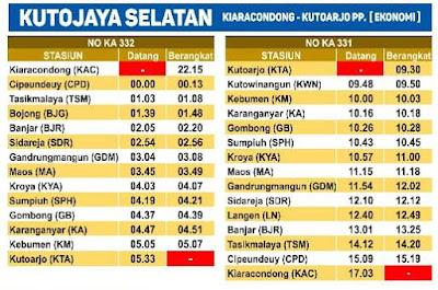 Jadwal KA Kutojaya Selatan Terbaru Mulai 1 Desember 2019