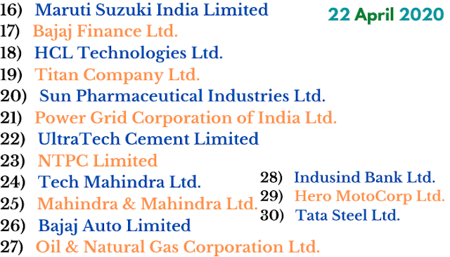 BSE-sexsex-top-30-company-in-hindi