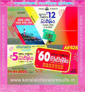 Keralalotteriesresults.in, akshaya today result: 1-1-2020 Akshaya lottery ak-426, kerala lottery result 1.1.2020, akshaya lottery results, kerala lottery result today akshaya, akshaya lottery result, kerala lottery result akshaya today, kerala lottery akshaya today result, akshaya kerala lottery result, akshaya lottery ak.426 results 01-01-2020, akshaya lottery ak 426, live akshaya lottery ak-426, akshaya lottery, kerala lottery today result akshaya, akshaya lottery (ak-426) 01/01/2020, today akshaya lottery result, akshaya lottery today result, akshaya lottery results today, today kerala lottery result akshaya, kerala lottery results today akshaya 1 1 20, akshaya lottery today, today lottery result akshaya 1/1/20, akshaya lottery result today 01.01.2020, kerala lottery result live, kerala lottery bumper result, kerala lottery result yesterday, kerala lottery result today, kerala online lottery results, kerala lottery draw, kerala lottery results, kerala state lottery today, kerala lottare, kerala lottery result, lottery today, kerala lottery today draw result, kerala lottery online purchase, kerala lottery, kl result,  yesterday lottery results, lotteries results, keralalotteries, kerala lottery, keralalotteryresult, kerala lottery result, kerala lottery result live, kerala lottery today, kerala lottery result today, kerala lottery results today, today kerala lottery result, kerala lottery ticket pictures, kerala samsthana bhagyakuri