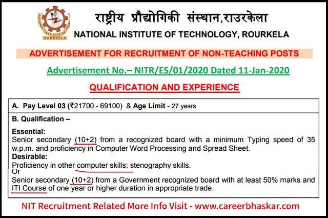 NIT Recruitment 2020 (Eligibility - 12th, Degree, MCA, B.E./B.Tech, Post Graduate,)