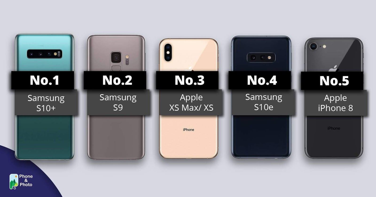 Top 10 Best Camera Phone 2020 Above $500 USD_Top 5~Top 1