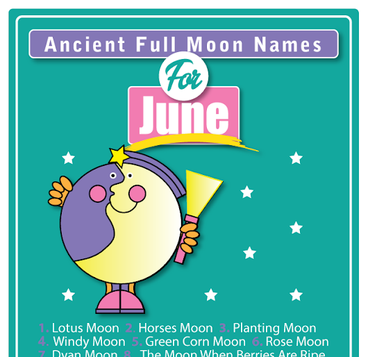 Full Moon In June is the Solstice, too!