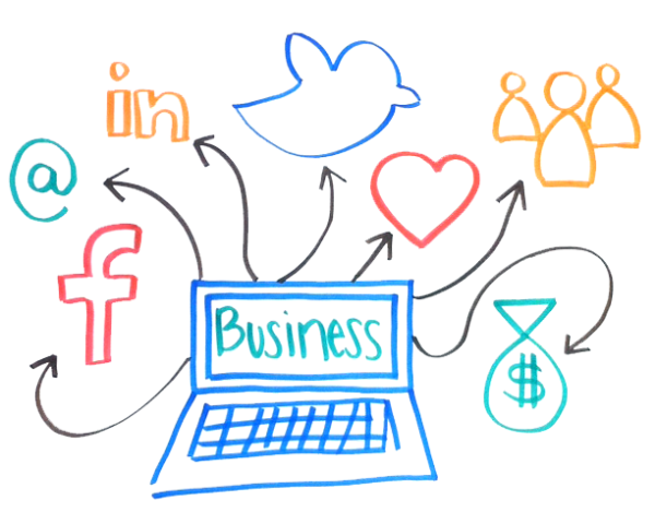 HOW TO PLAN A SOCIAL MEDIA MARKETING CAMPAIGN PART TWO