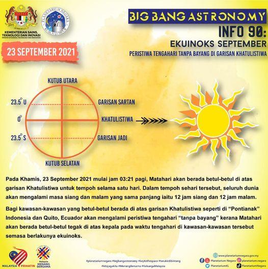 Fenomena Ekuinoks September Waktu Siang Dan Malam Sama Panjang 12 Jam Akan Melanda Malaysia Esok