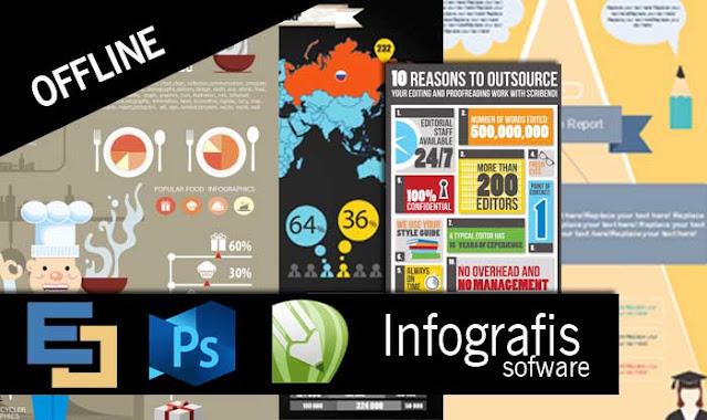 Sofware Aplikasi Infografis Offline