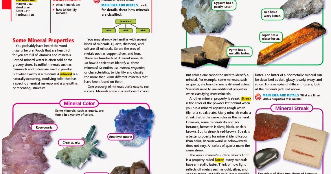 Rocks Minerals From The Old Science Book Portable 586