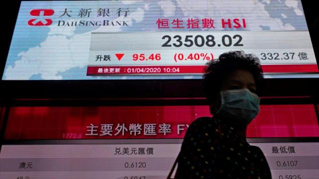 FMI: Asia experimentará cero crecimiento económico en 2020