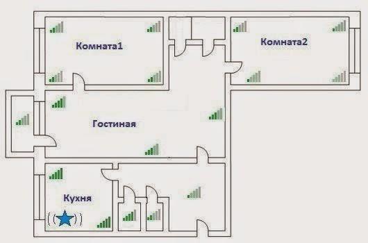Схема расположения Wi-Fi- роутера в доме или квартире (v.2)