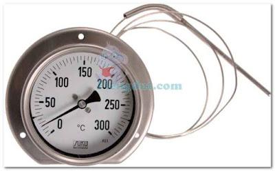 Gas termometer
