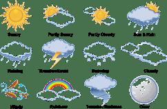 Hva-er-forskjellen-på-vær-og-klima