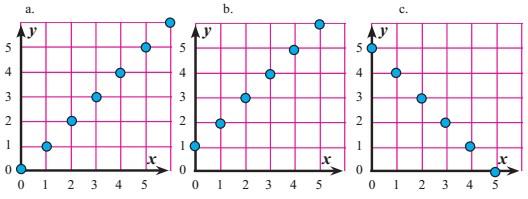 Soal Dan Pembahasan Uji Kompetensi 1 Matematika Kelas 8 Bab Persamaan Linier Dua Variabel