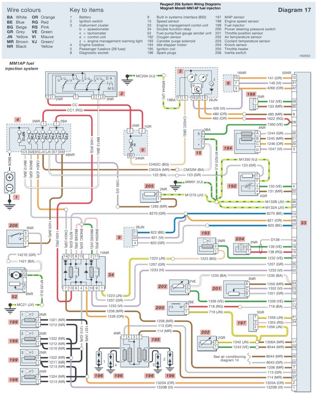 Peugeot 206 Fuel Injection System Wiring Diagrams