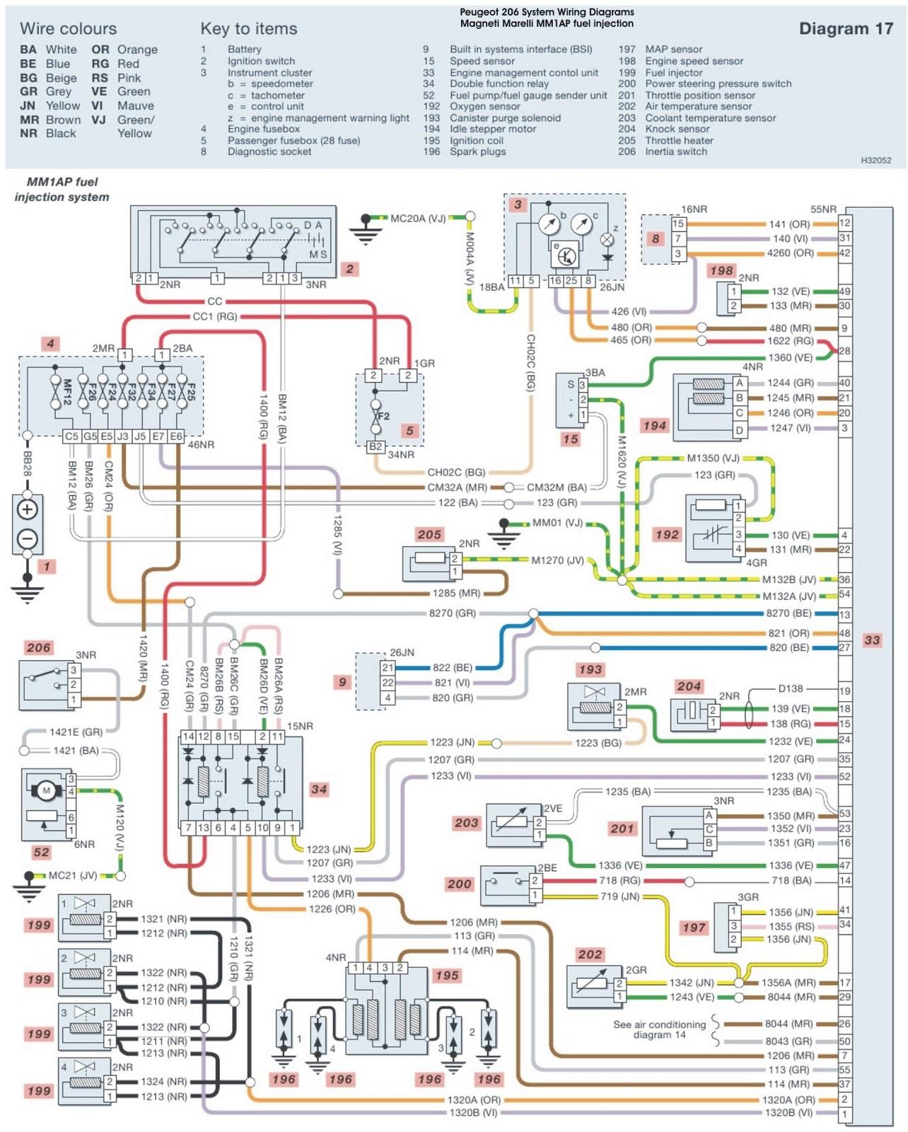 peugeot 307 wiring diagram download
