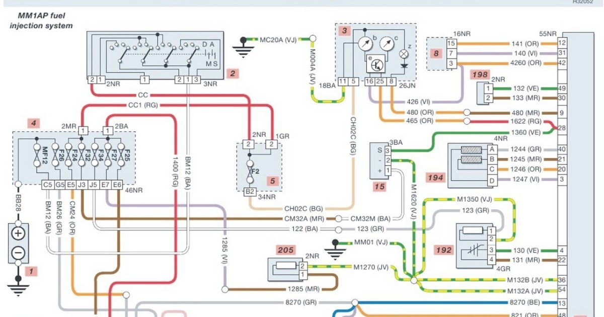 V Manual: Peugeot 206 Fuel Injection System Wiring Diagrams