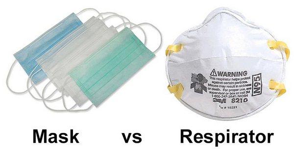 Surgical mask and Respirators