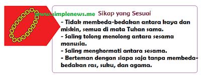 Sikap yang Sesuai sila ke 2 www.simplenews.me