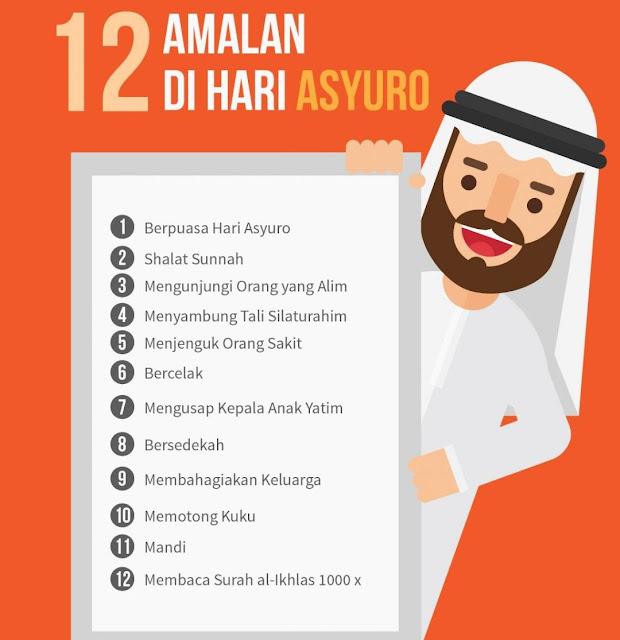 12 Amalan Di Hari Asyura (10 Muharram)