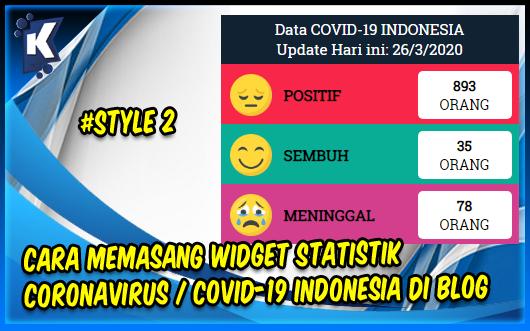 Cara Memasang Widget Statistik Coronavirus / COVID-19 Indonesia di Blog #Style 2