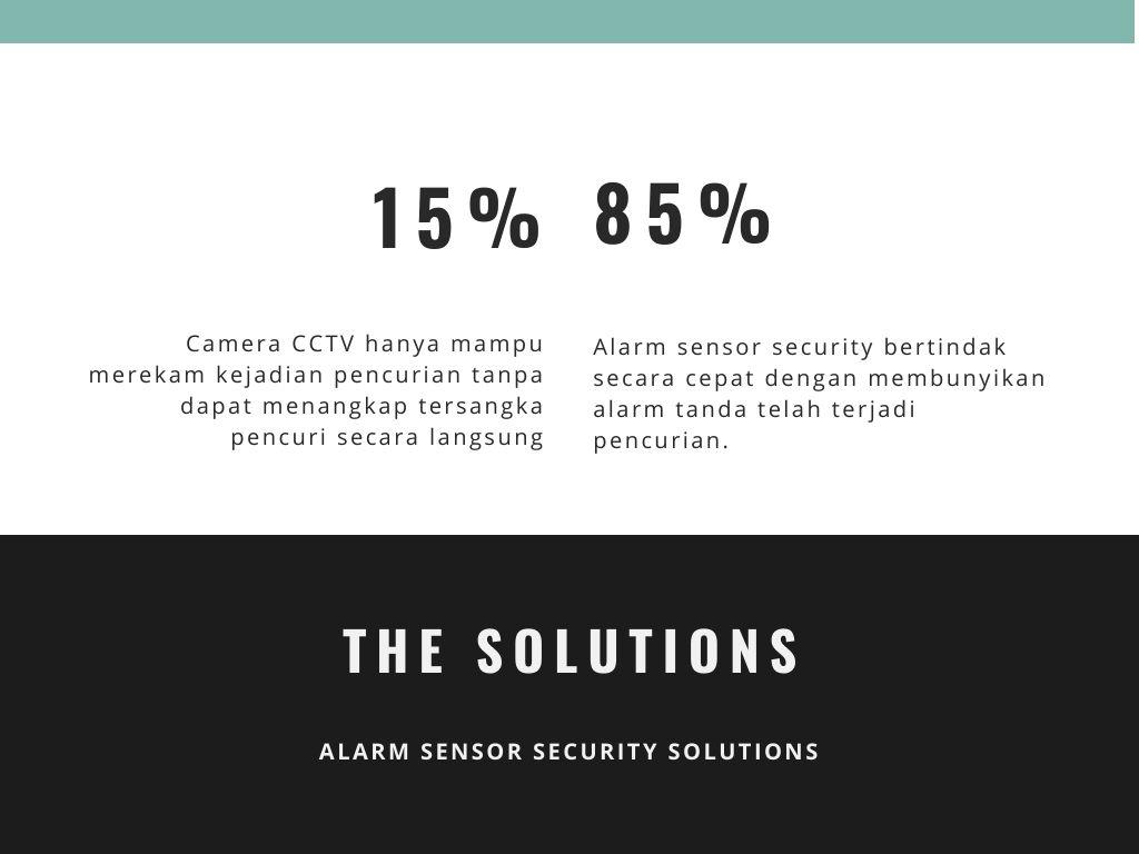 Alarm sensor security toko baju supermarket