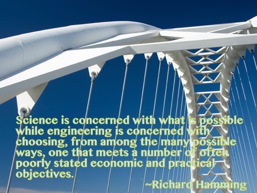 Engineering Quote Of The Week Richard Hamming An