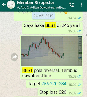 Target saham BEST