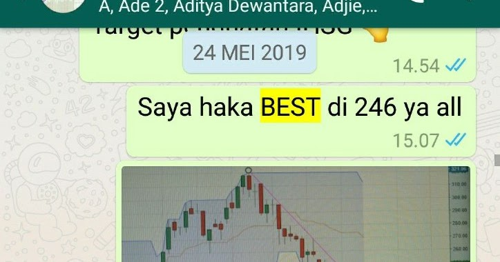 BEST Target saham BEST - Rikopedia Research