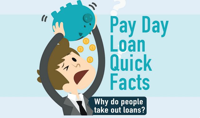 Payday Loan Quick Facts