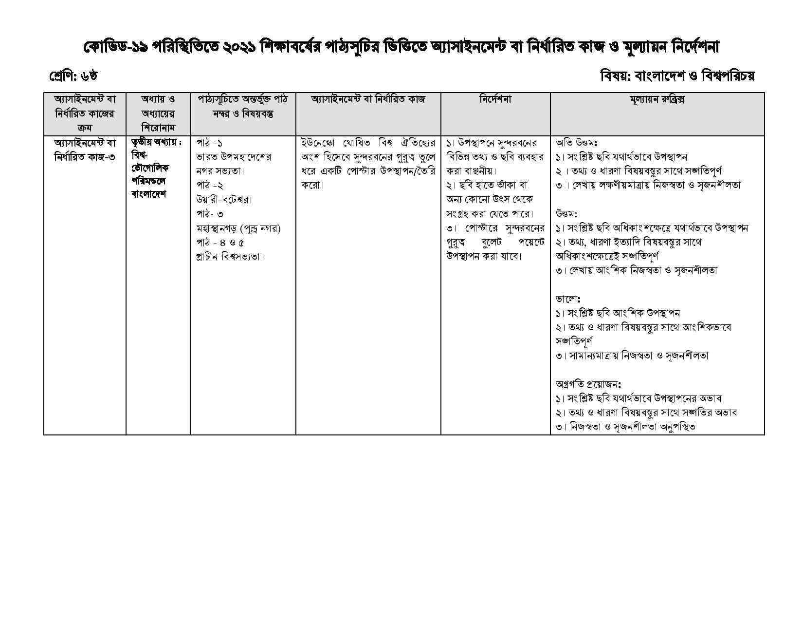 16th Week Class 6 Bangladesh & Global Studies Assignment 2021