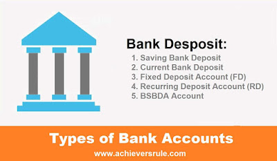 Types of Bank Account in India - Banking Notes