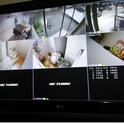 hasil monitor cctv hd turbo