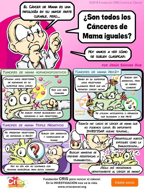 salmos prevención del cáncer de próstata