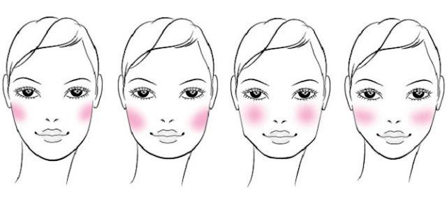 blush formatos de rosto