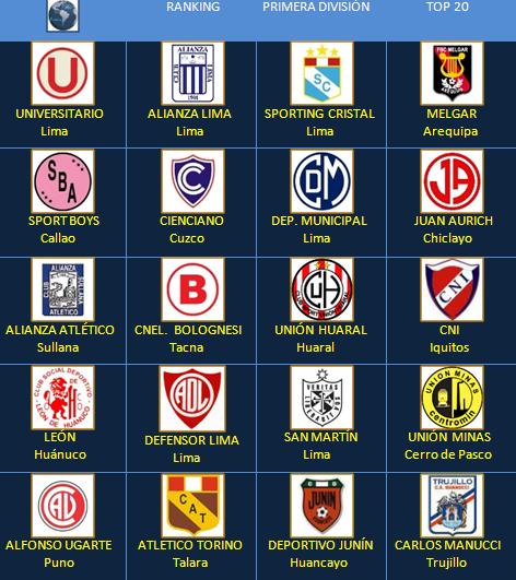 liga argentina futbol