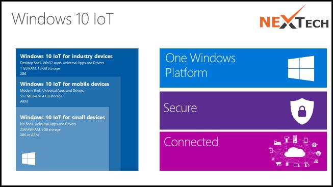Ưu điểm vượt trội của Windows 10 IoT Ent LTSC so với phiên bản Win