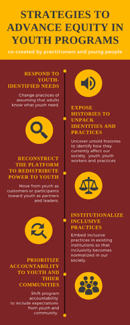 Strategies to advance equity in youth programs graphic