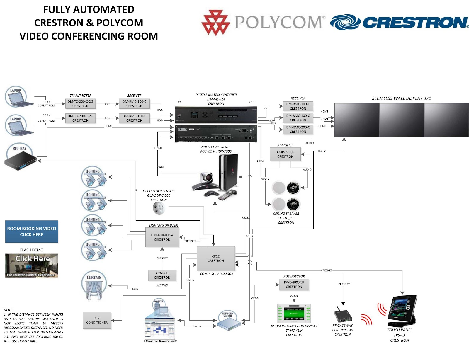 medium resolution of crestron polycom video conferencing room