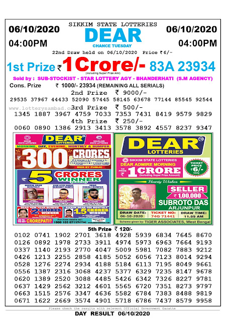 Lottery Sambad Result 06.10.2020 Dear Chance Tuesday 4:00 pm