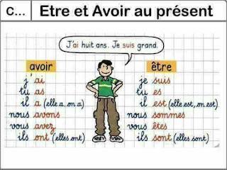 français : conjugaison et grammaire pour 4éme, 5éme et 6éme année