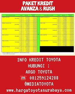 Kredit Toyota