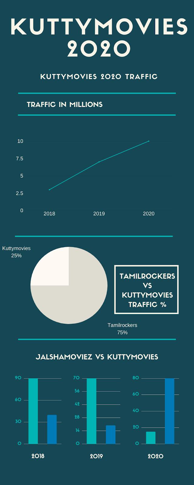 kuttymovies 2020