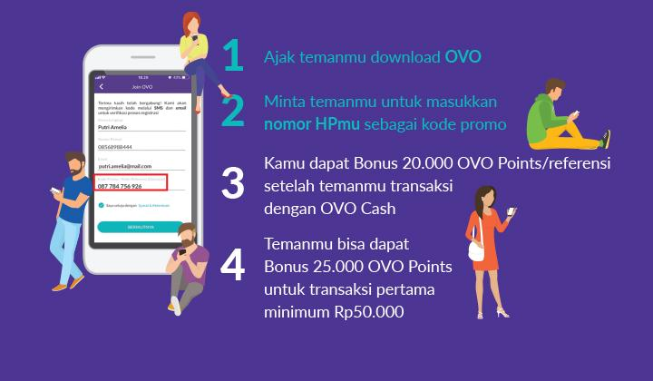 Cara referral mendapatkan OVO Points dengan mudah