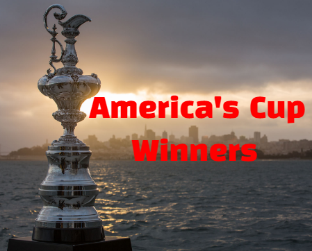 America's Cup,  Winners, Champions, defenders,challengers,  List