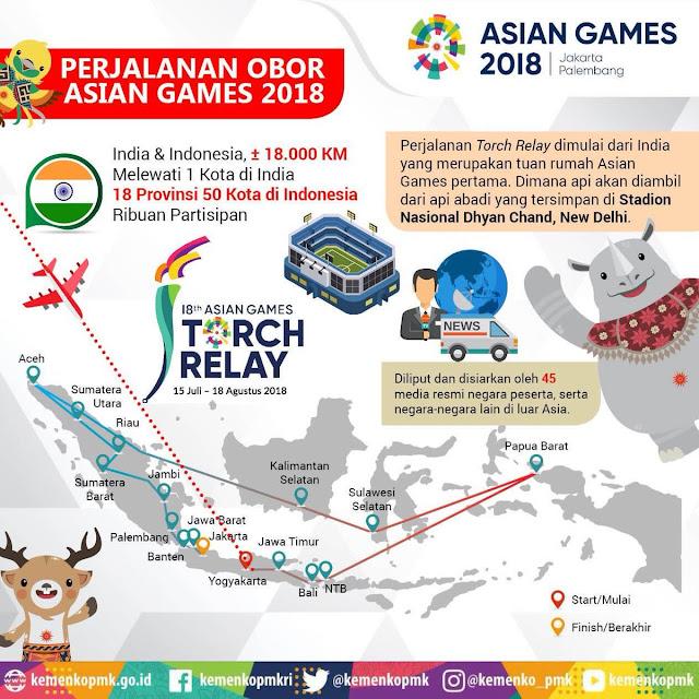 Perjalanan Api Obor Asian Games 2018 (sumber : Kemenko PMK)