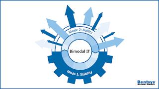 Bimodal IT graphic