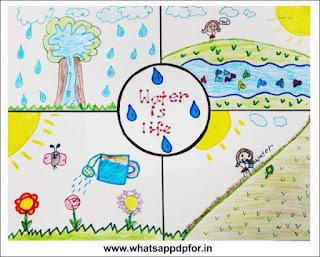 water pollution drawing