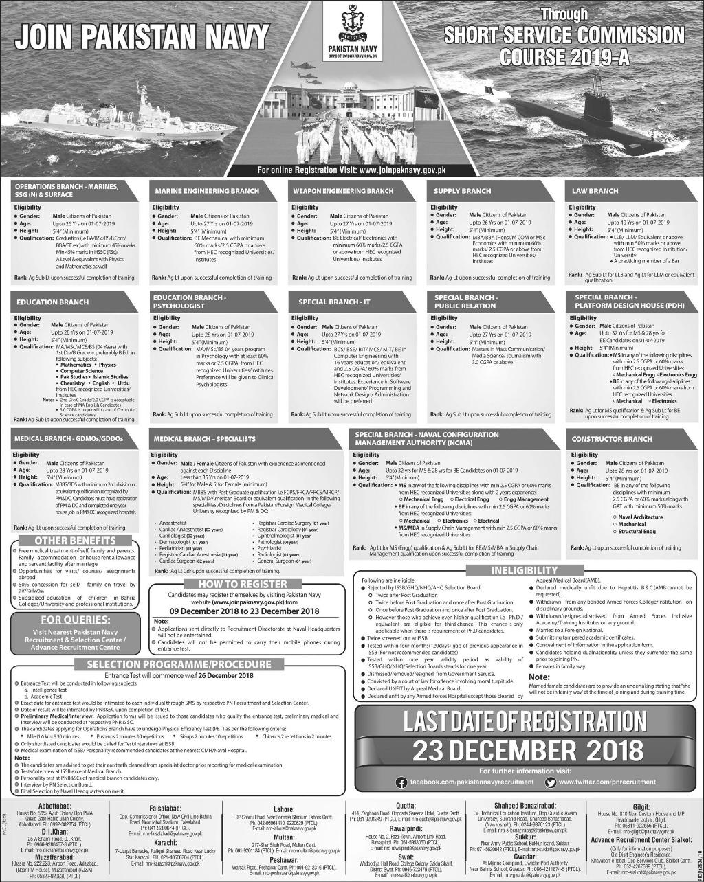 Join Pakistan Navy Through Short Service Commission Course 09 December 2018