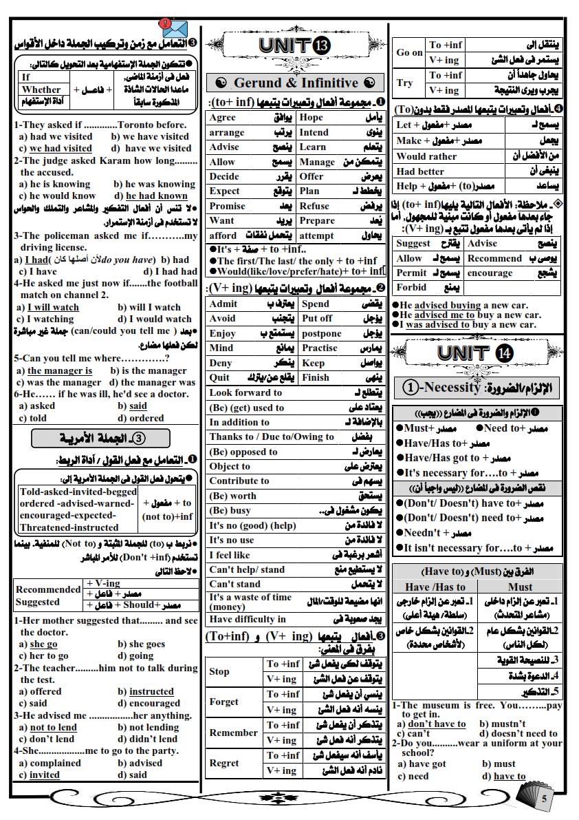 أفضل مراجعة جرامر للصف الثالث الثانوي في 7 ورقات مستر احمد سامى Grammar%2BSummary%2B-%2BCopy_005