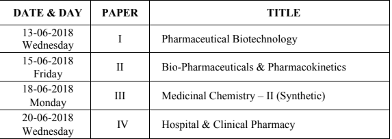Kakatiya University B.Pharm Exam Time Table 2018