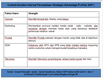 strategic advantage profile sap Edit my profile account settings and strategic investments the sap lab network currently neumann sees a strategic advantage in the network's ability to.