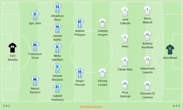 Prediksi SPAL vs Napoli — 27 Oktober 2019